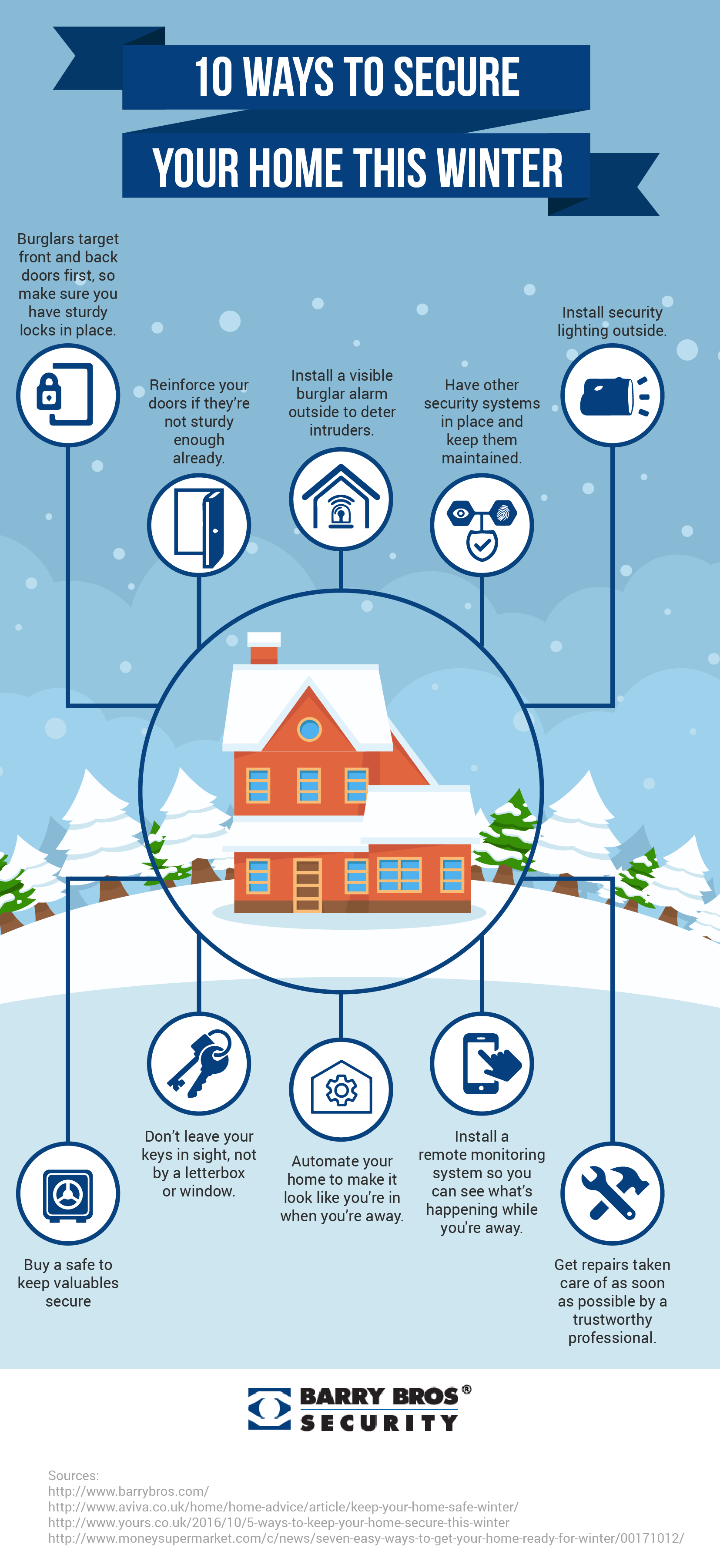 10 Ways To Secure Your Home This Winter Infographic