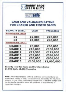 Safe ratings